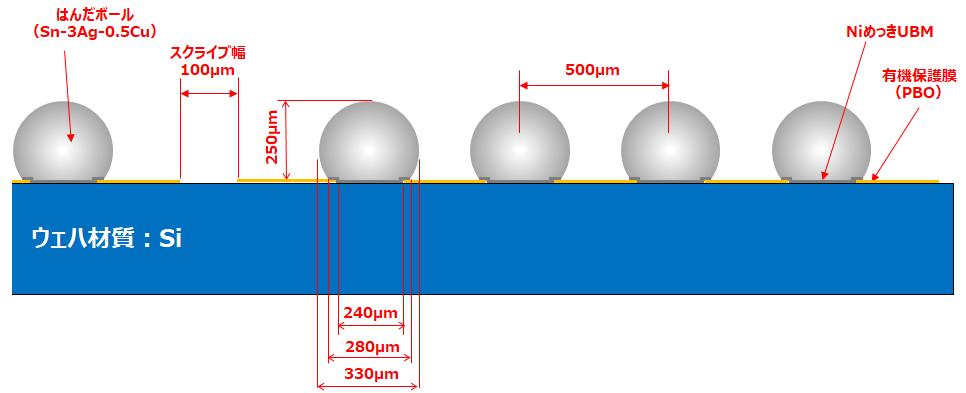 test wafer spec image